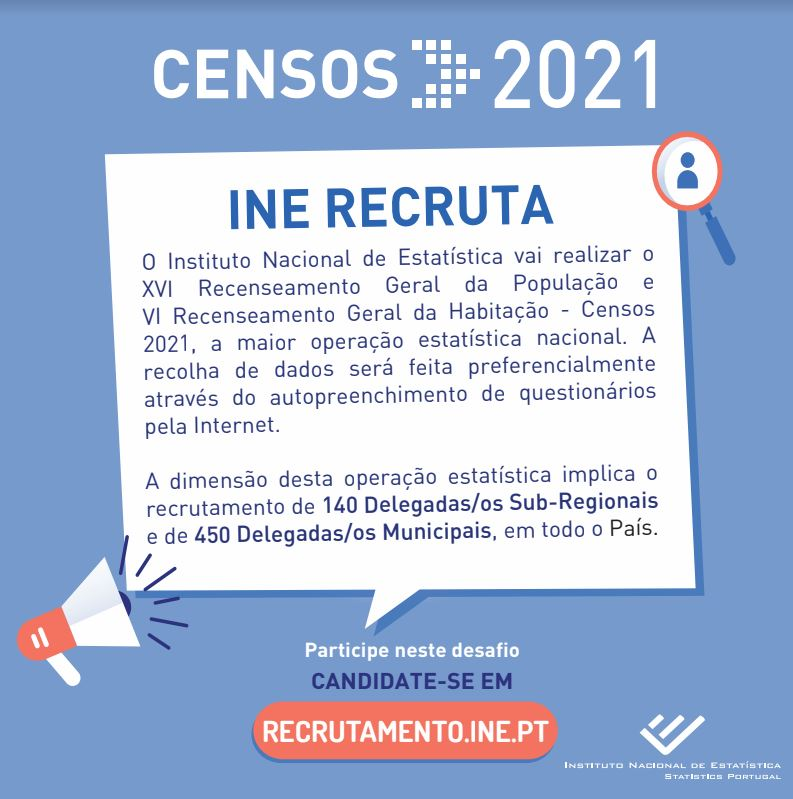 Censos 2021 - Recrutamento